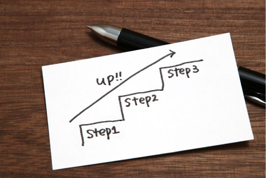 マーケティング戦略の構築